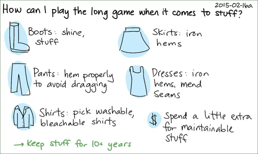 Onderhoud lederhosen
